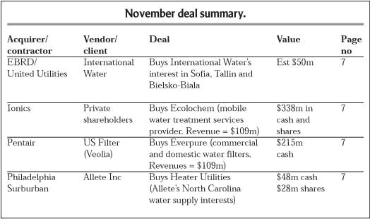 November deal summary.